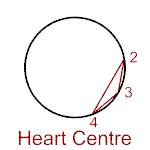 Enneagram Centres