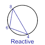 MBTI enneagram type of Least reactive of the reactive types